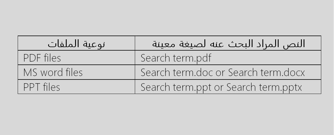 البحث في جوجل