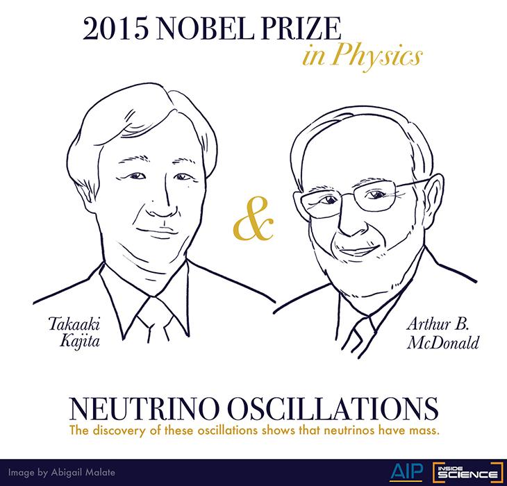 جائزة نوبل في الفيزياء عام 2015