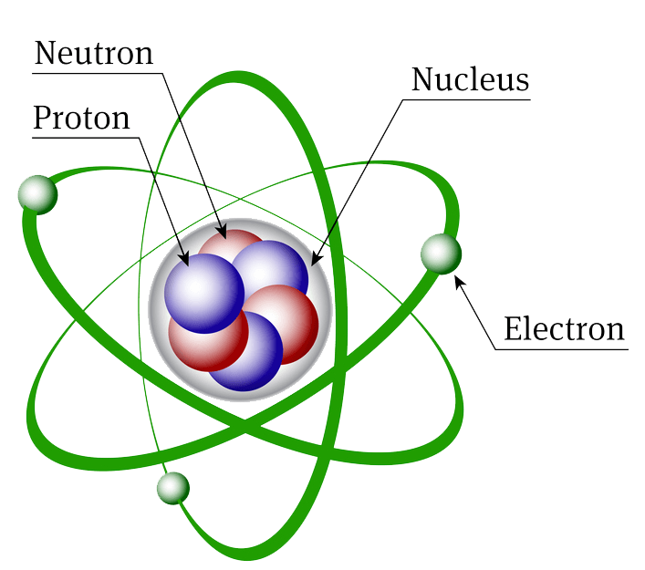 التركيب الذري للمادة