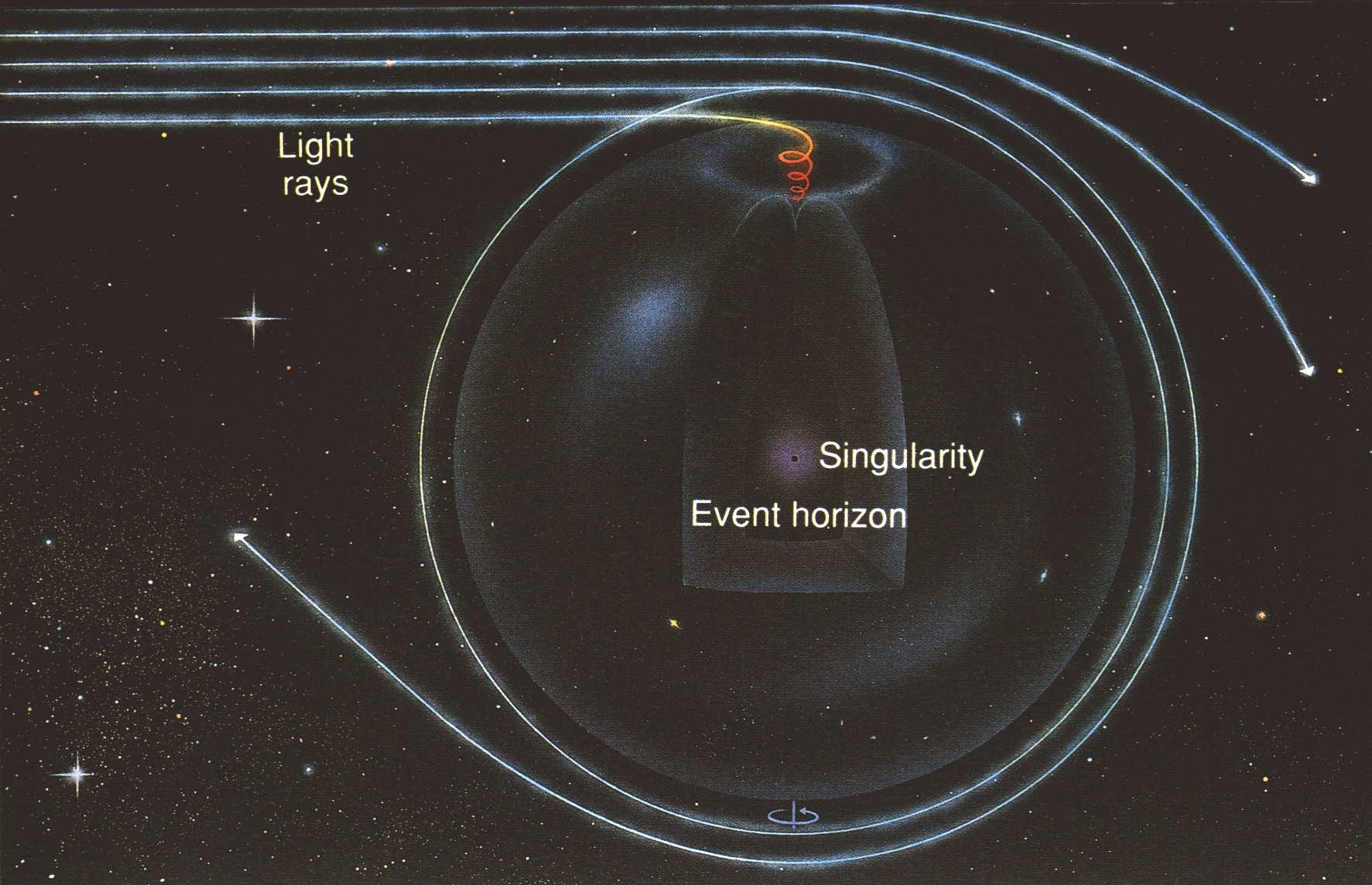 الثقوب السوداء - وحوش المجرات