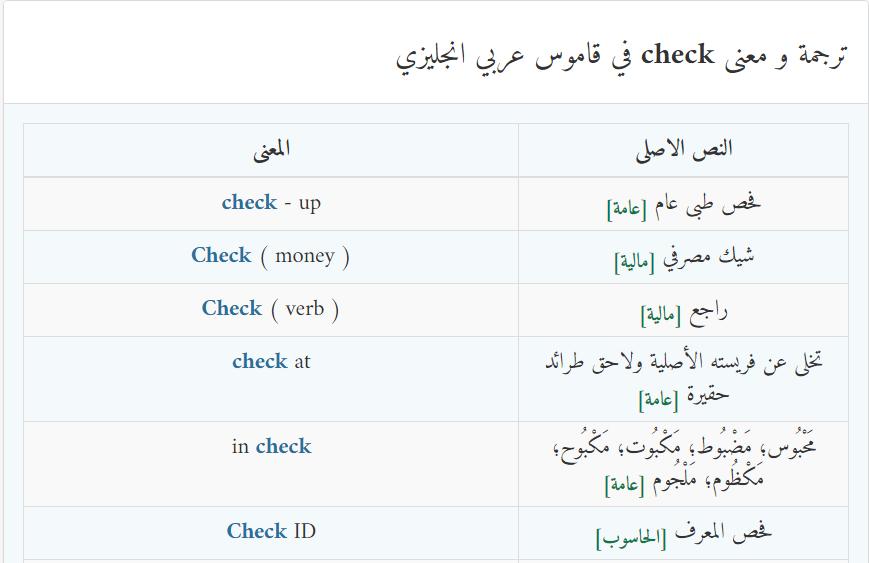 بدائل ترجمة جوجل
